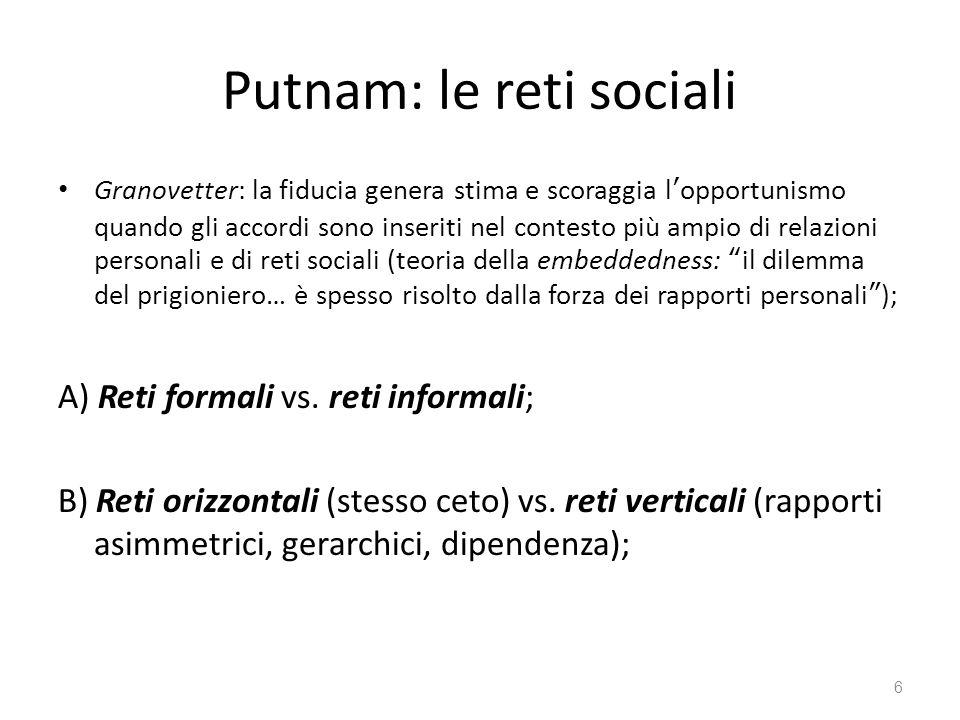 Putnam: le reti sociali