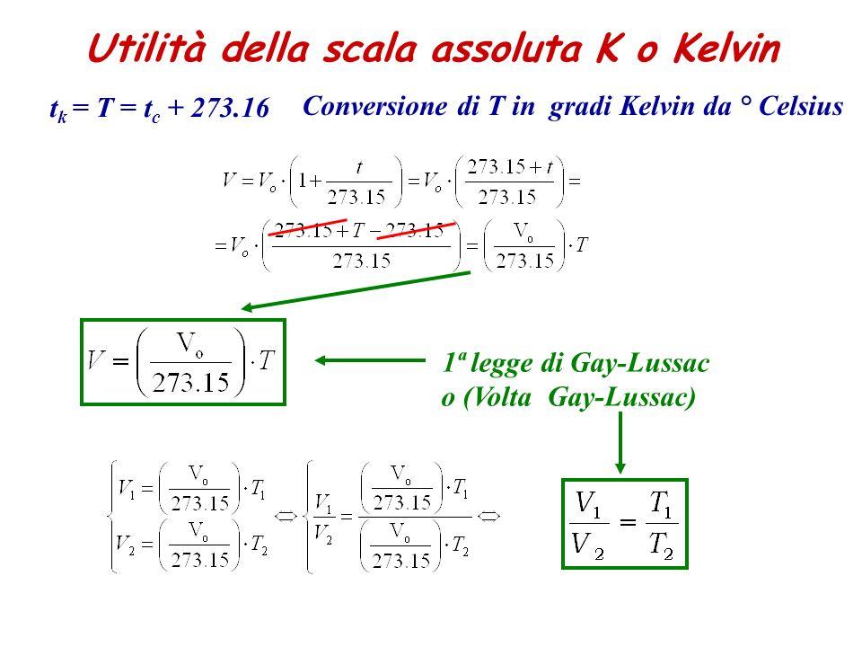 Utilità della scala assoluta K o Kelvin