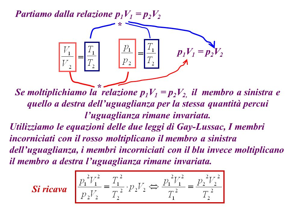 Partiamo dalla relazione p1V1 = p2V2