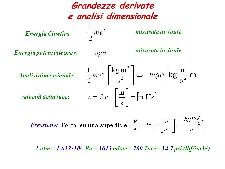 Grandezze derivate e analisi dimensionale