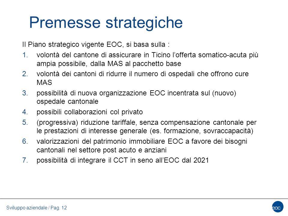 Premesse strategiche Il Piano strategico vigente EOC, si basa sulla :