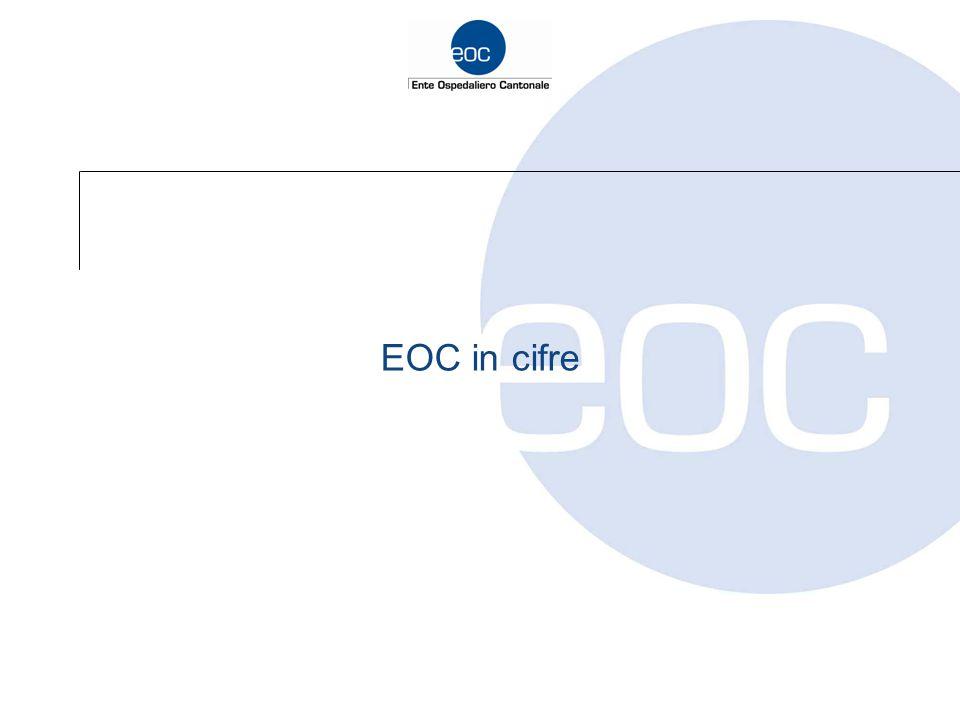 EOC in cifre