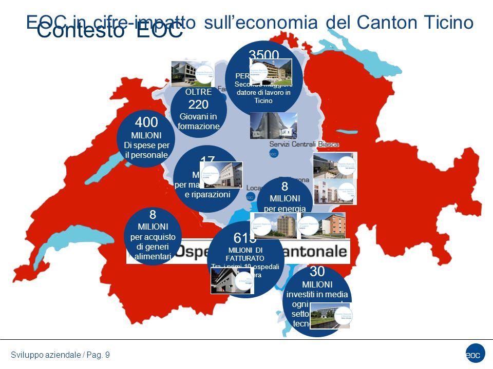 EOC in cifre-impatto sull'economia del Canton Ticino