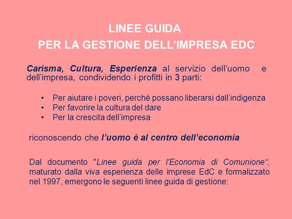 LINEE GUIDA PER LA GESTIONE DELL'IMPRESA EDC