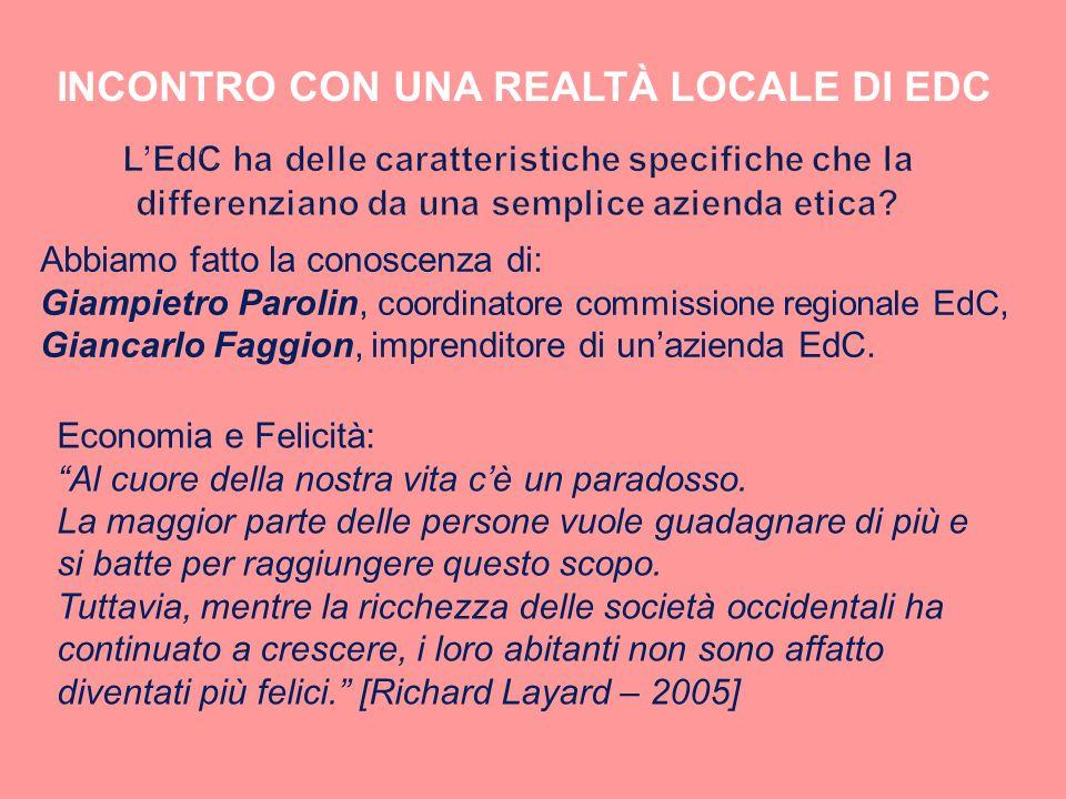 INCONTRO CON UNA REALTÀ LOCALE DI EDC