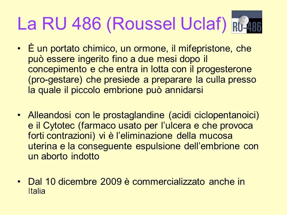 La RU 486 (Roussel Uclaf)