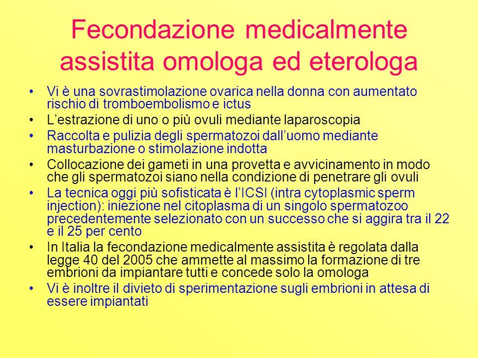 Fecondazione medicalmente assistita omologa ed eterologa