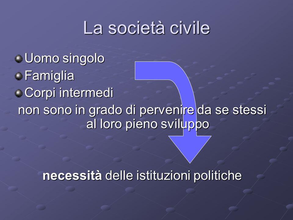 La società civile Uomo singolo Famiglia Corpi intermedi