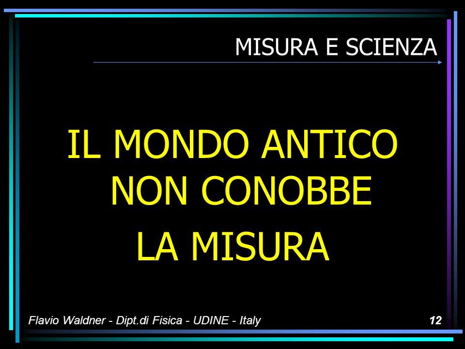IL MONDO ANTICO NON CONOBBE