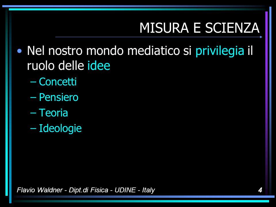 MISURA E SCIENZA Nel nostro mondo mediatico si privilegia il ruolo delle idee. Concetti. Pensiero.