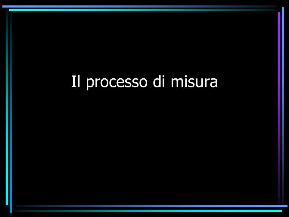 Il processo di misura