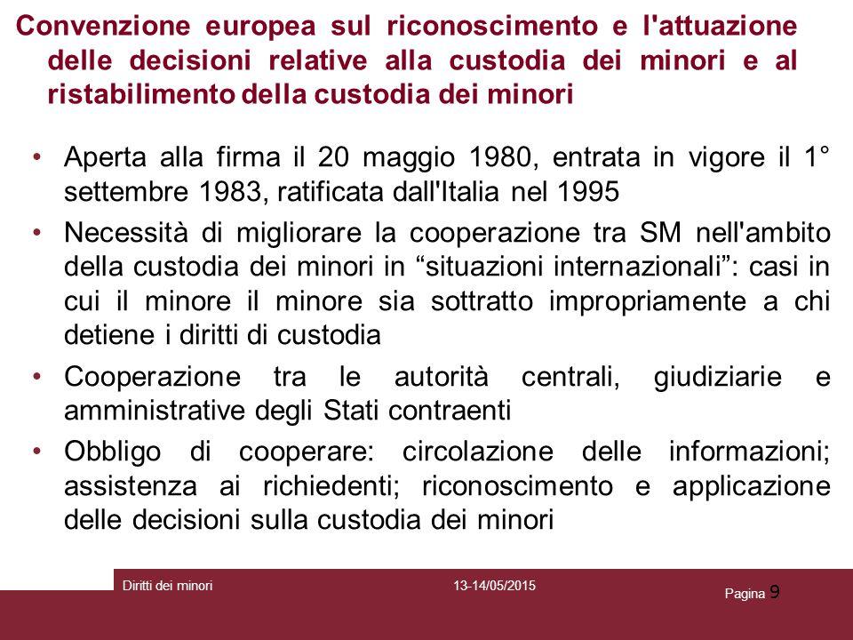 Convenzione europea sul riconoscimento e l attuazione delle decisioni relative alla custodia dei minori e al ristabilimento della custodia dei minori