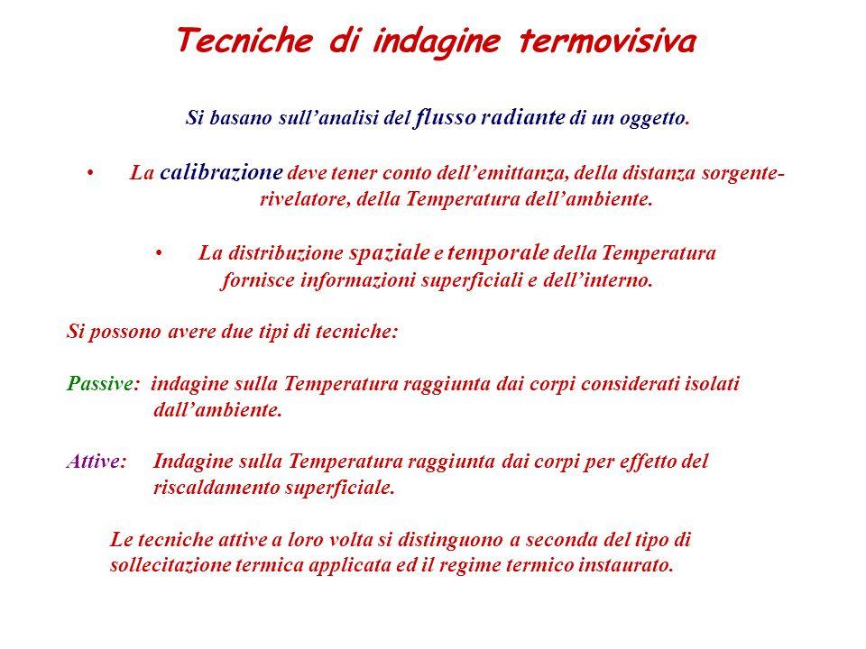 Tecniche di indagine termovisiva