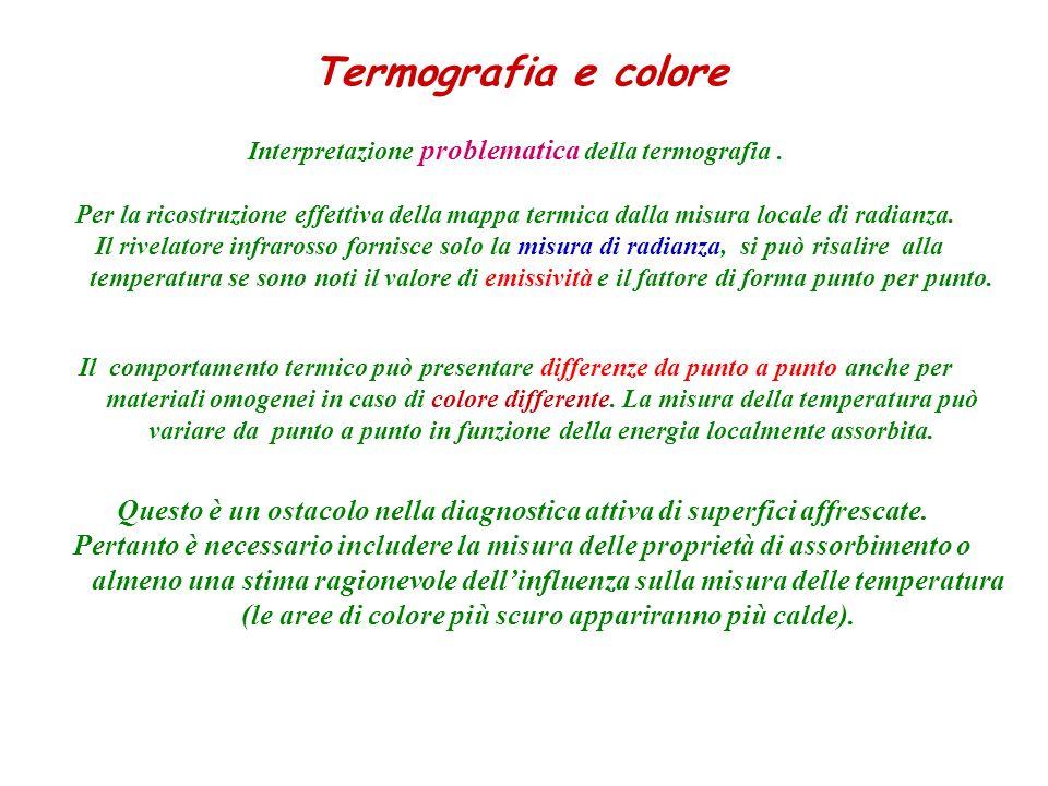 Termografia e colore Interpretazione problematica della termografia .