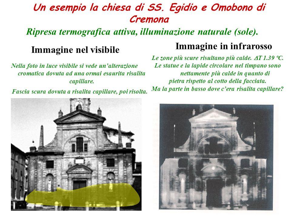 Un esempio la chiesa di SS. Egidio e Omobono di Cremona
