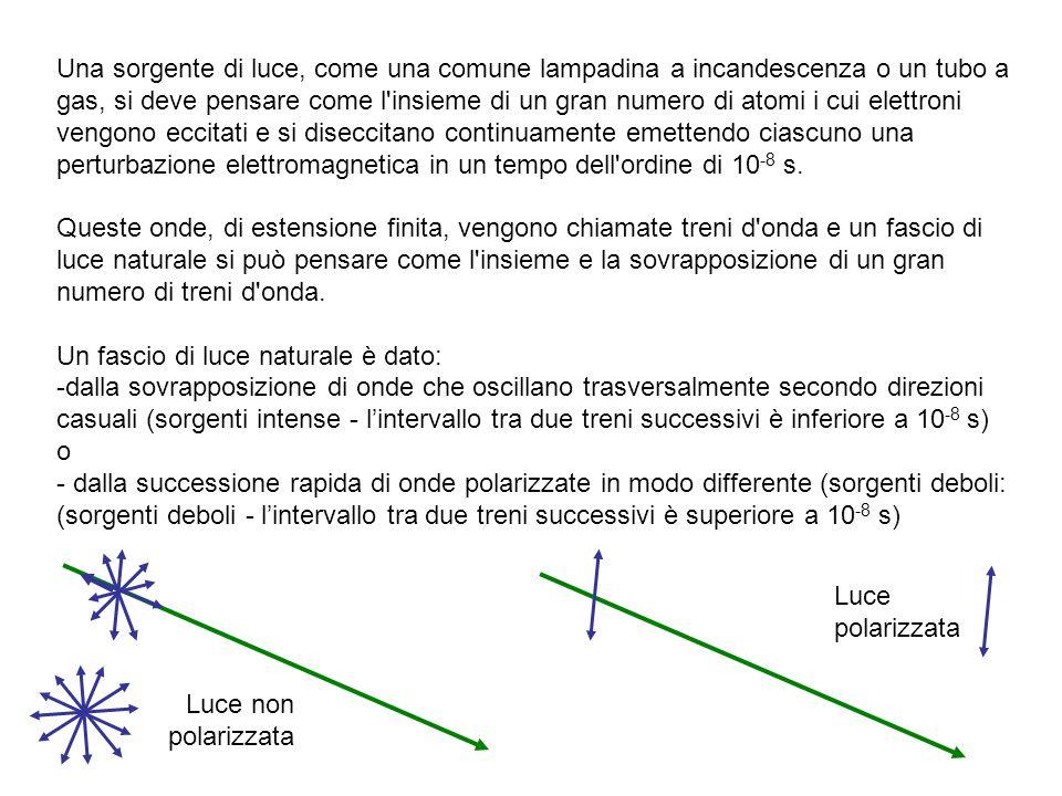 Una sorgente di luce, come una comune lampadina a incandescenza o un tubo a gas, si deve pensare come l insieme di un gran numero di atomi i cui elettroni vengono eccitati e si diseccitano continuamente emettendo ciascuno una perturbazione elettromagnetica in un tempo dell ordine di 10-8 s.