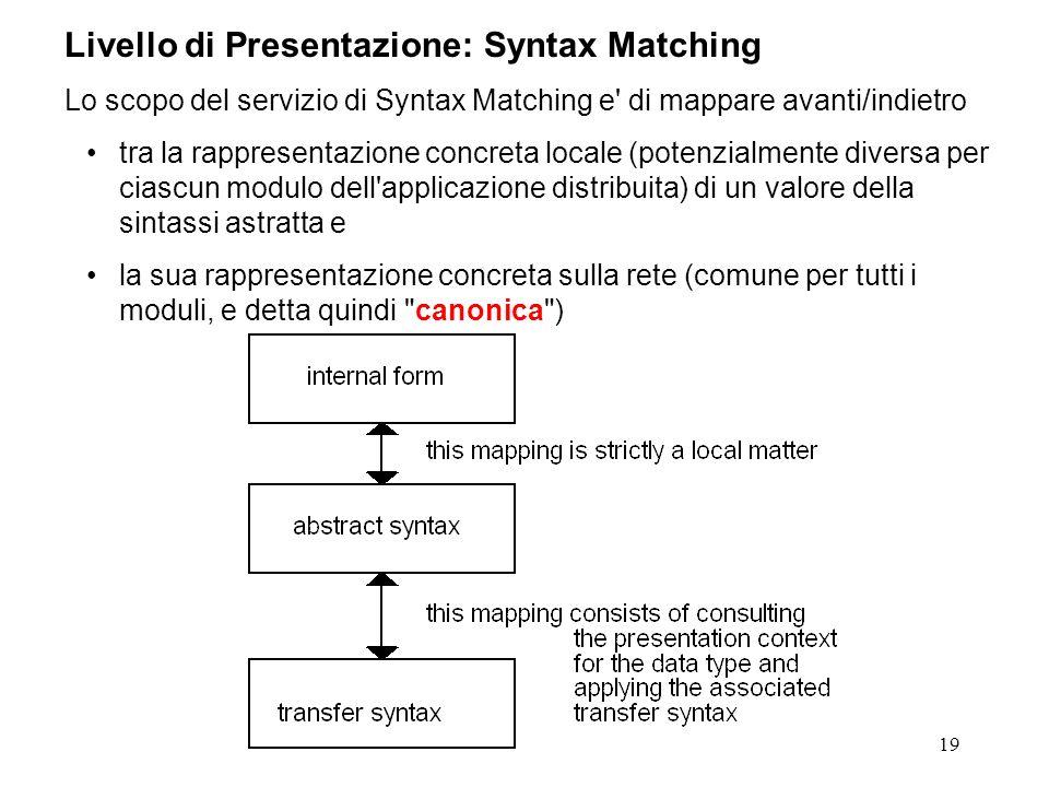Livello di Presentazione: Syntax Matching