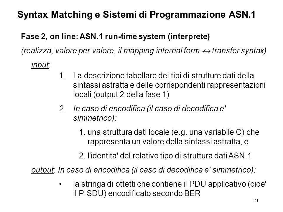 Syntax Matching e Sistemi di Programmazione ASN.1