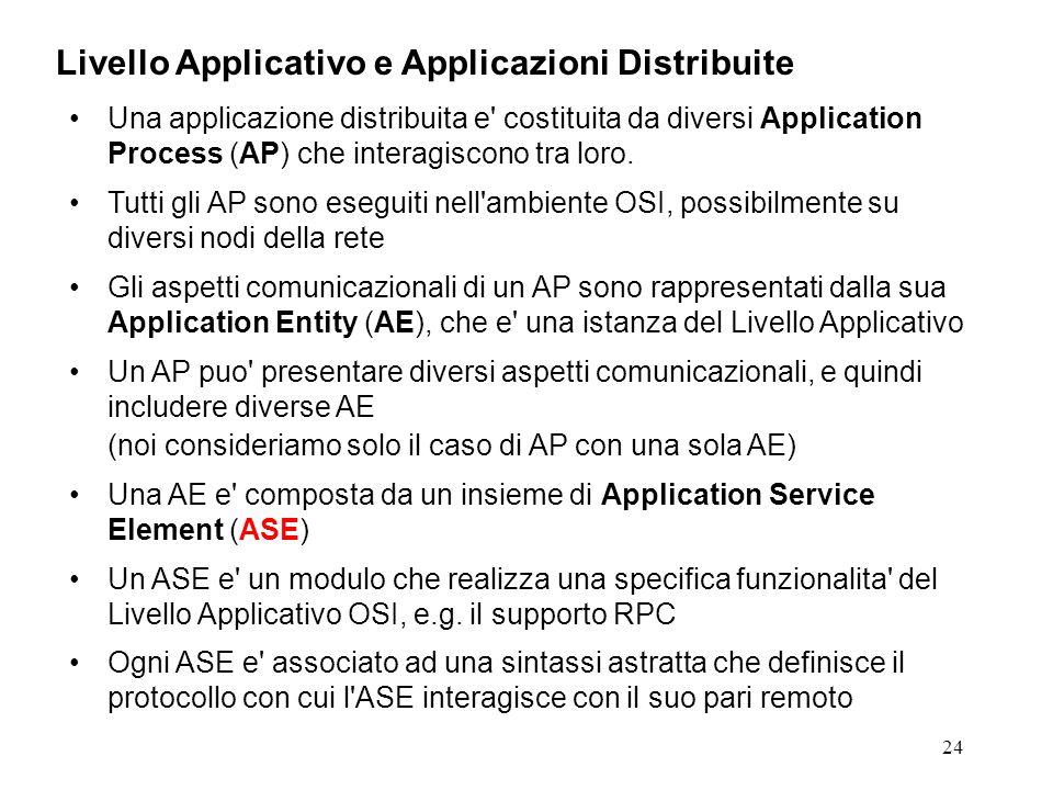 Livello Applicativo e Applicazioni Distribuite