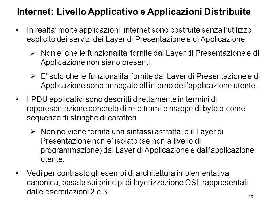 Internet: Livello Applicativo e Applicazioni Distribuite
