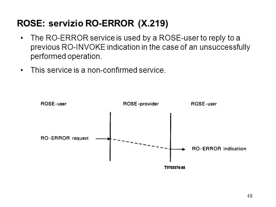 ROSE: servizio RO-ERROR (X.219)