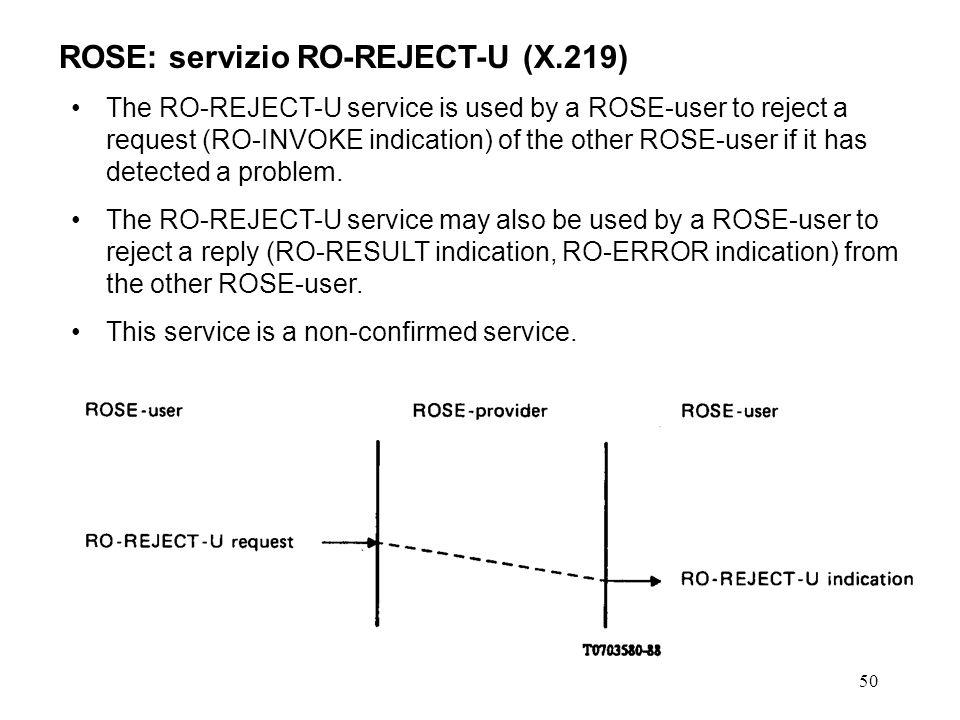 ROSE: servizio RO-REJECT-U (X.219)