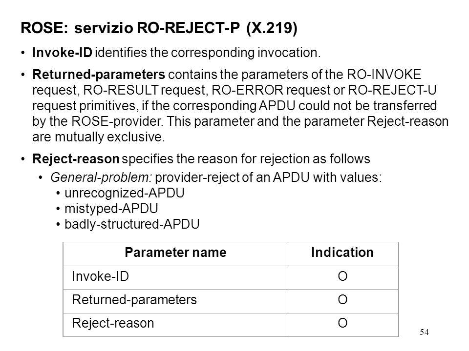 ROSE: servizio RO-REJECT-P (X.219)