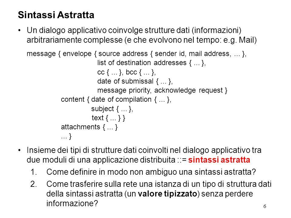 Sintassi Astratta Un dialogo applicativo coinvolge strutture dati (informazioni) arbitrariamente complesse (e che evolvono nel tempo: e.g. Mail)