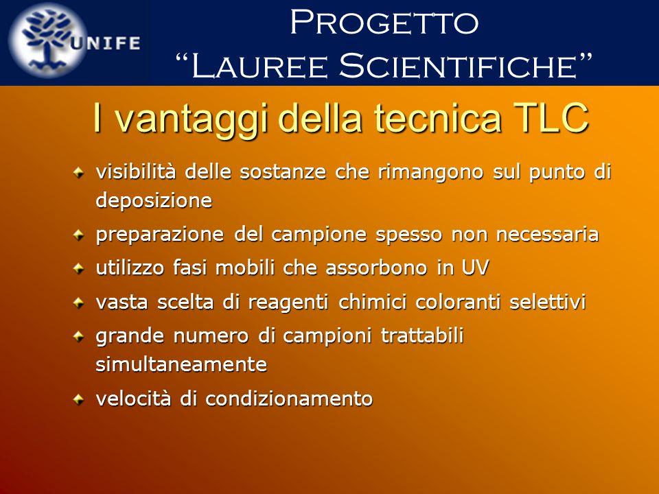 I vantaggi della tecnica TLC