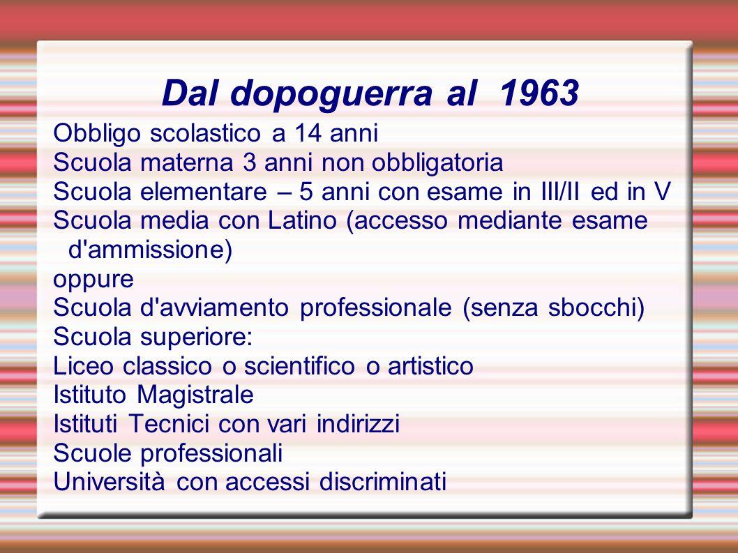 Dal dopoguerra al 1963 Obbligo scolastico a 14 anni