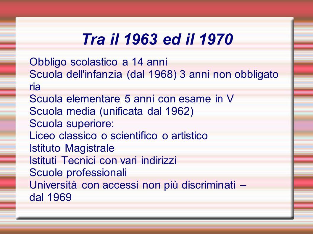 Tra il 1963 ed il 1970 Obbligo scolastico a 14 anni