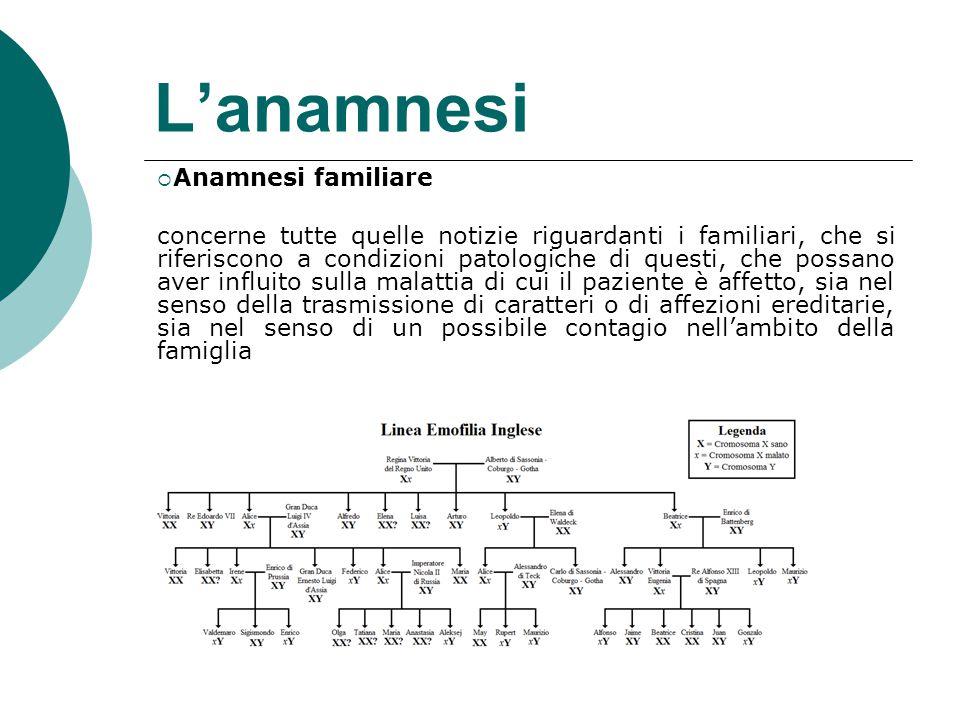 L'anamnesi Anamnesi familiare