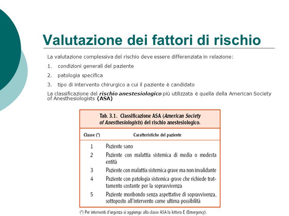 Valutazione dei fattori di rischio
