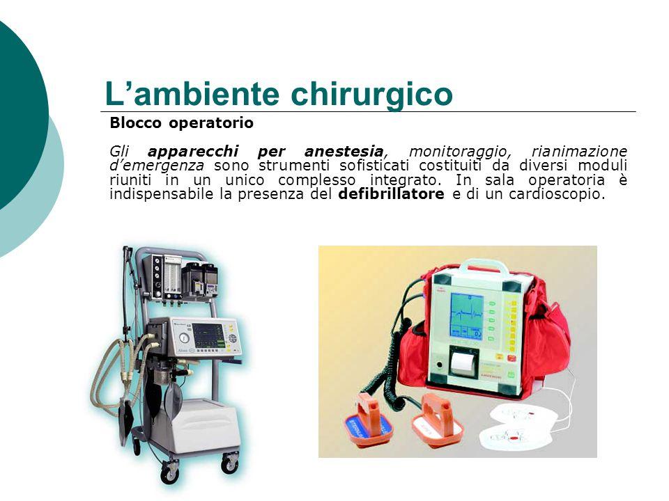 L'ambiente chirurgico