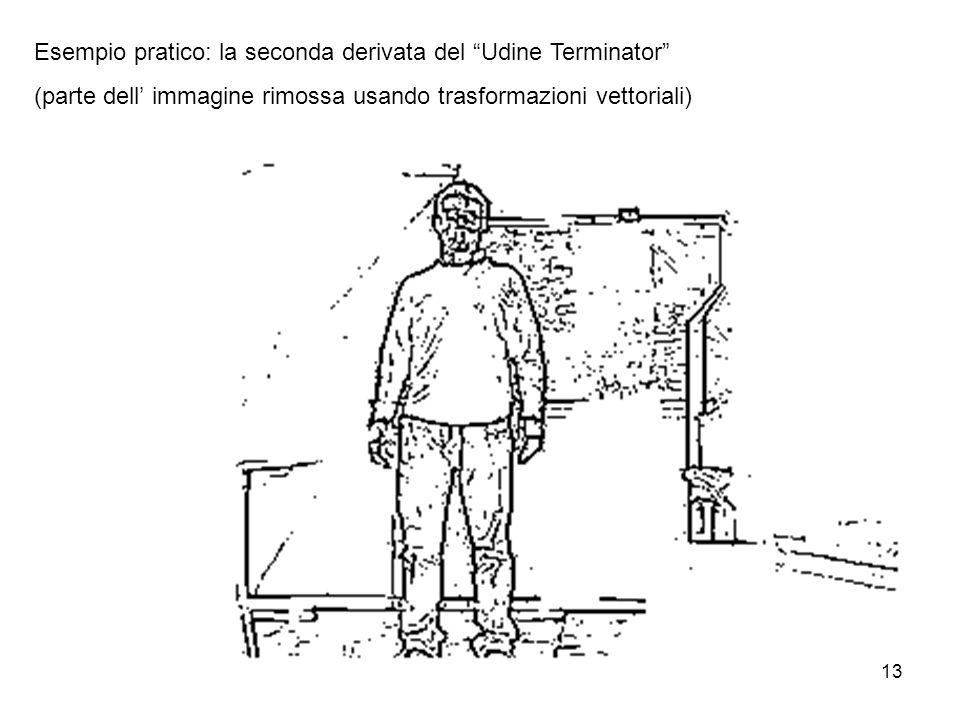 Esempio pratico: la seconda derivata del Udine Terminator