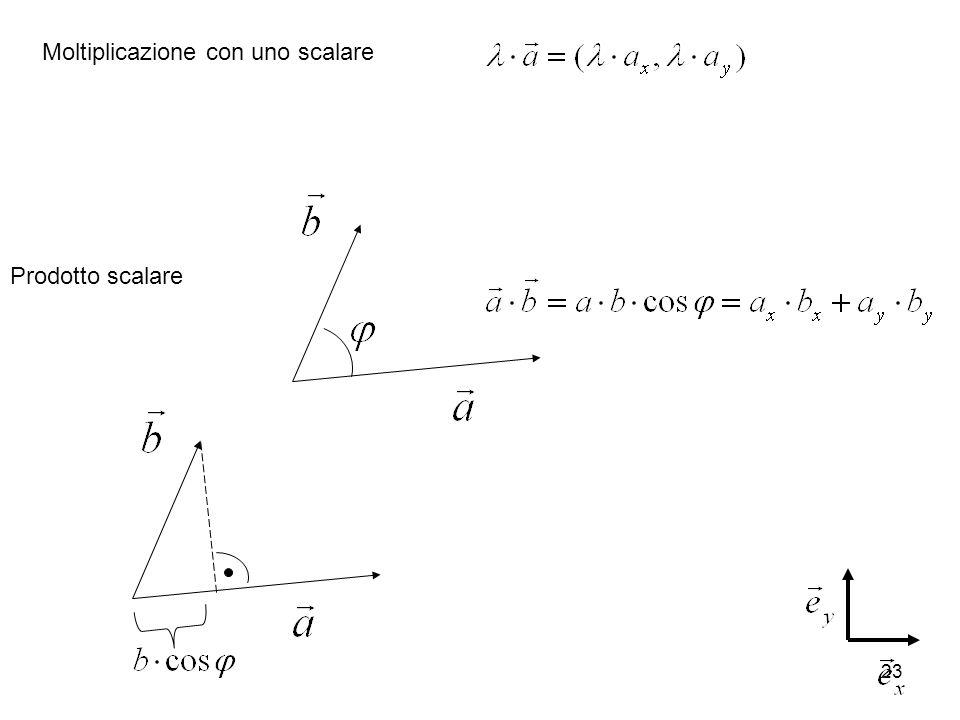 Moltiplicazione con uno scalare