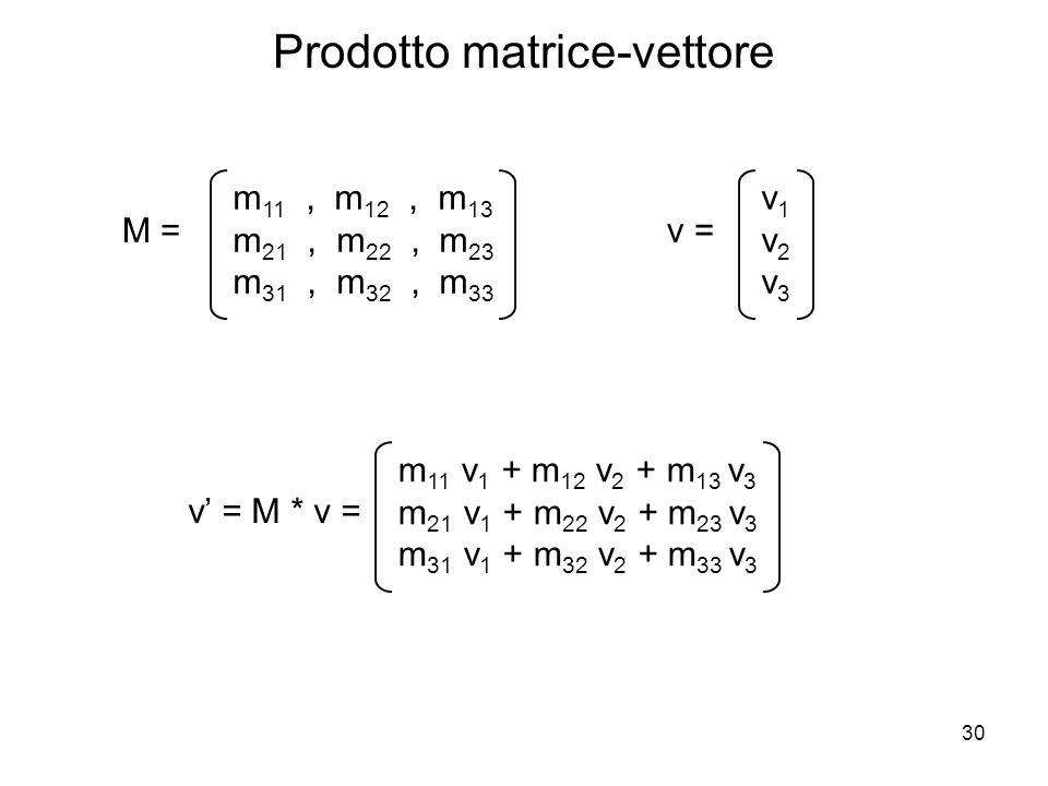 Prodotto matrice-vettore