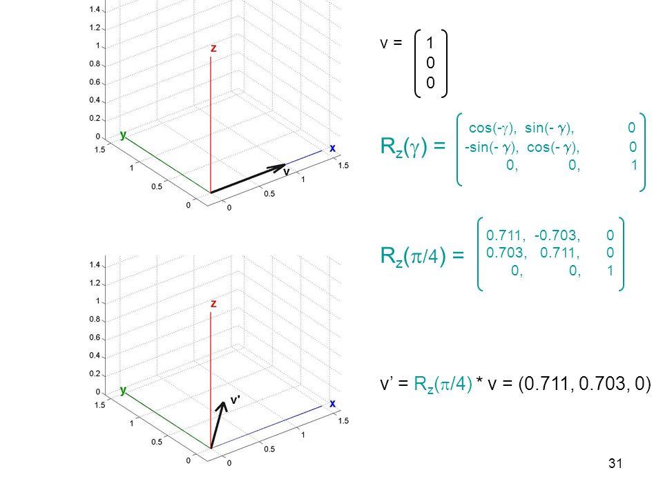 Rz() = Rz(/4) = v' = Rz(/4) * v = (0.711, 0.703, 0) v = 1