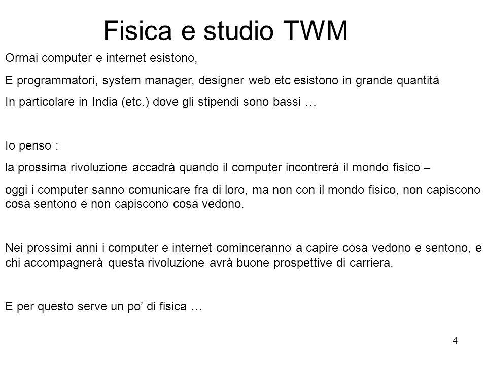 Fisica e studio TWM Ormai computer e internet esistono,