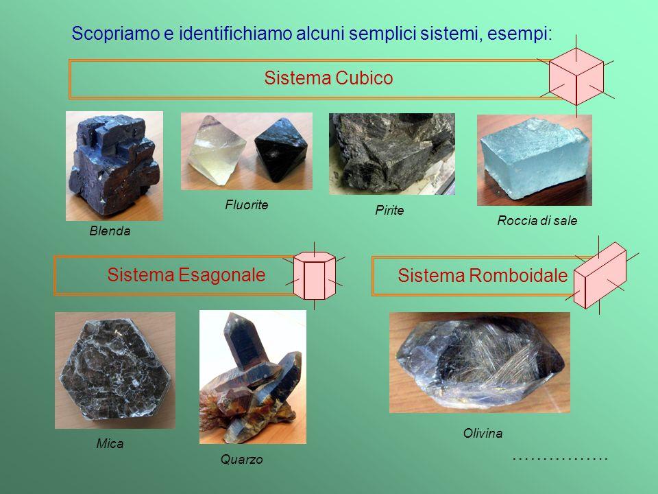 Scopriamo e identifichiamo alcuni semplici sistemi, esempi: