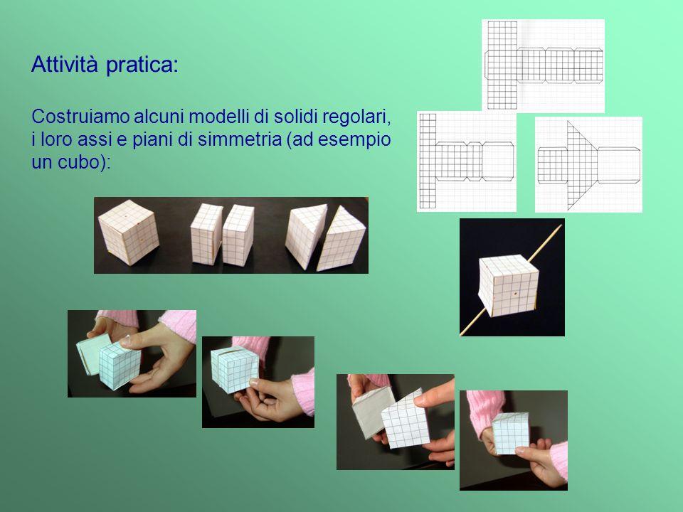 Attività pratica: Costruiamo alcuni modelli di solidi regolari, i loro assi e piani di simmetria (ad esempio un cubo):