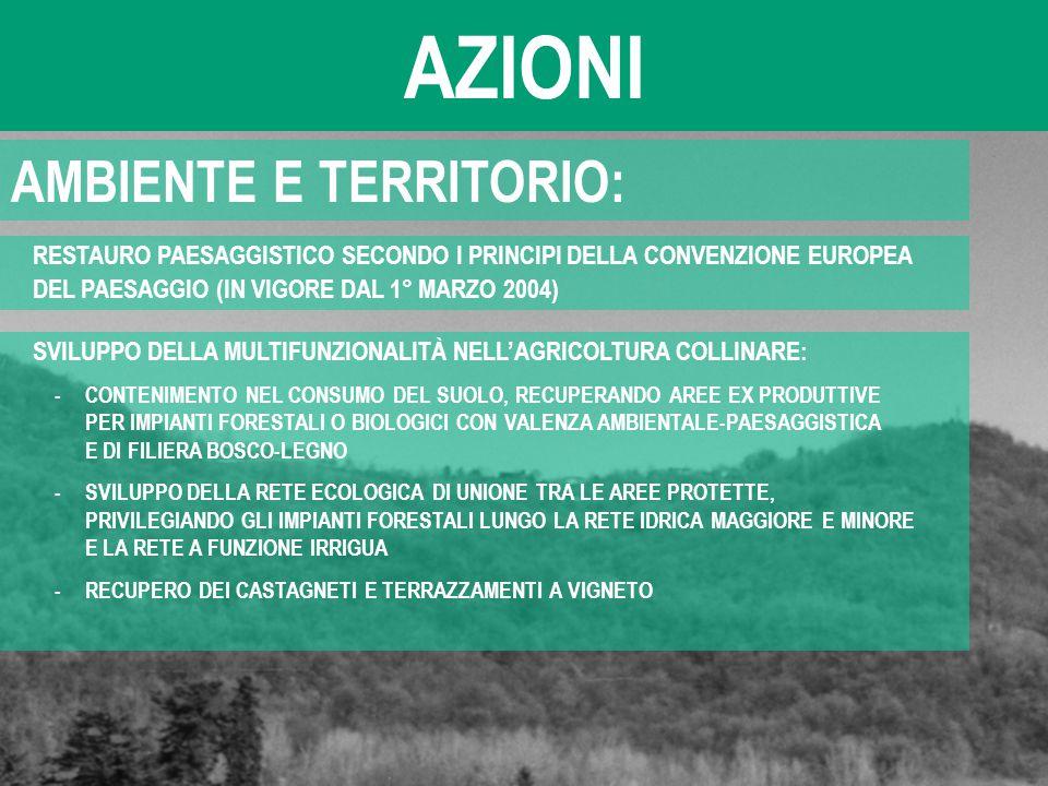 AZIONI AMBIENTE E TERRITORIO: