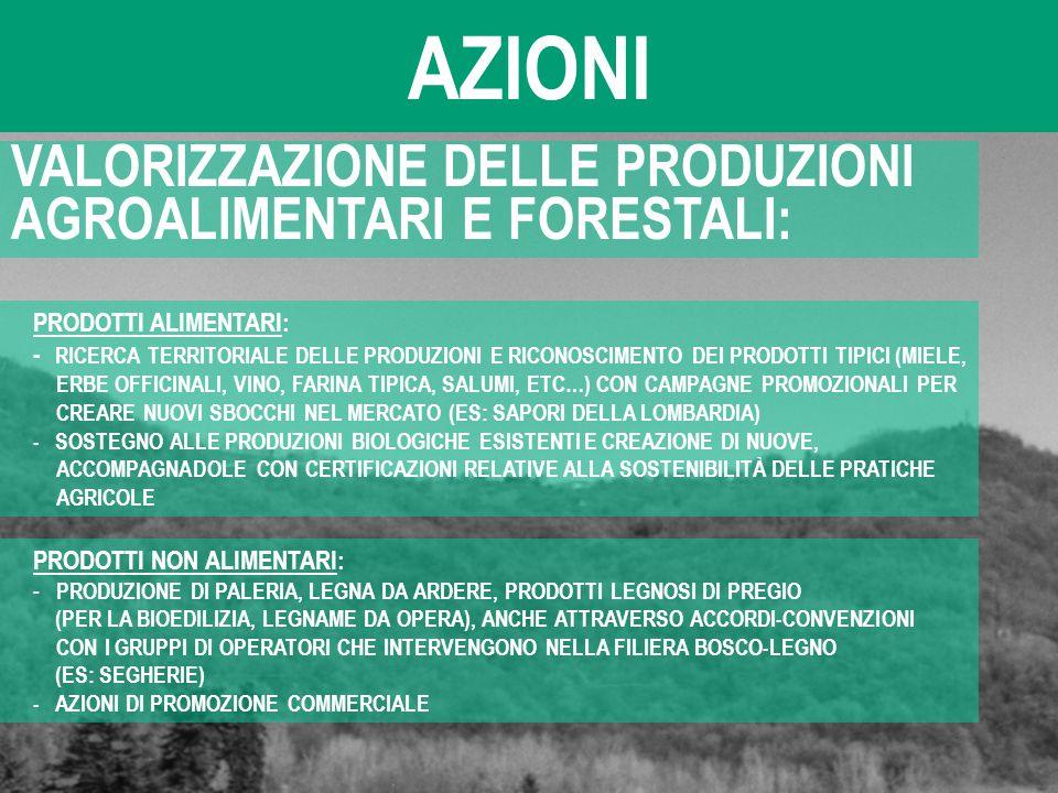 AZIONI VALORIZZAZIONE DELLE PRODUZIONI AGROALIMENTARI E FORESTALI: