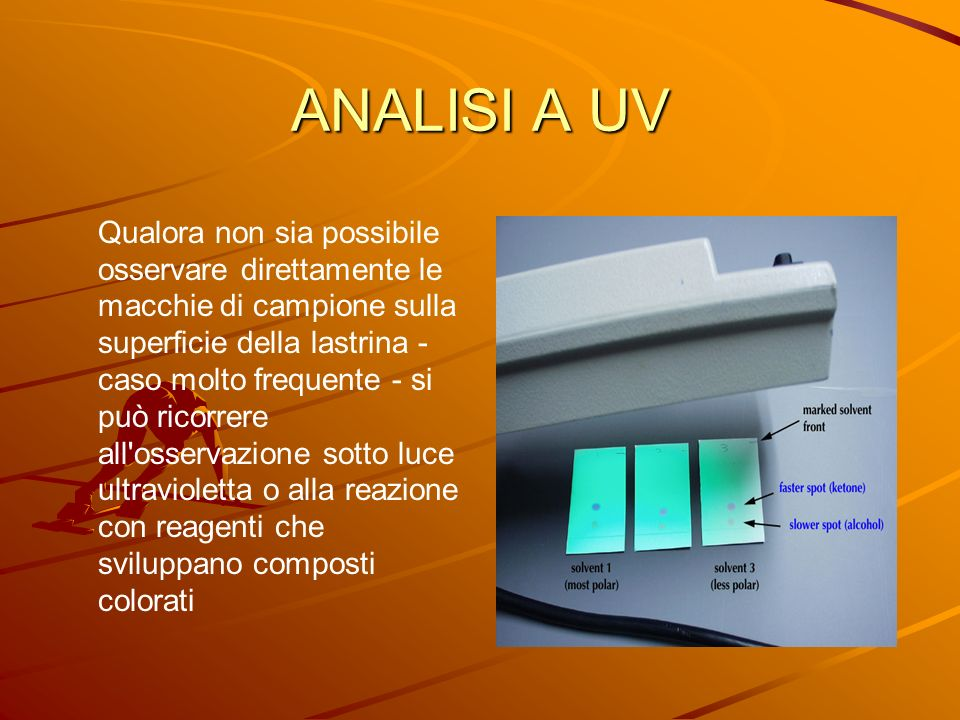 ANALISI A UV