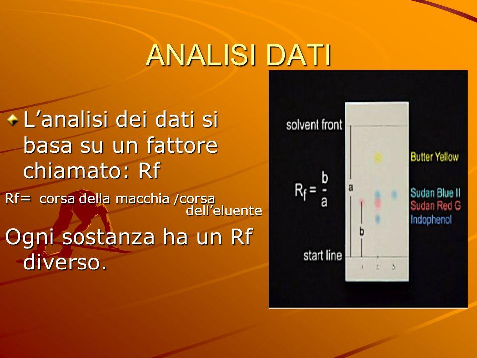 ANALISI DATI L'analisi dei dati si basa su un fattore chiamato: Rf