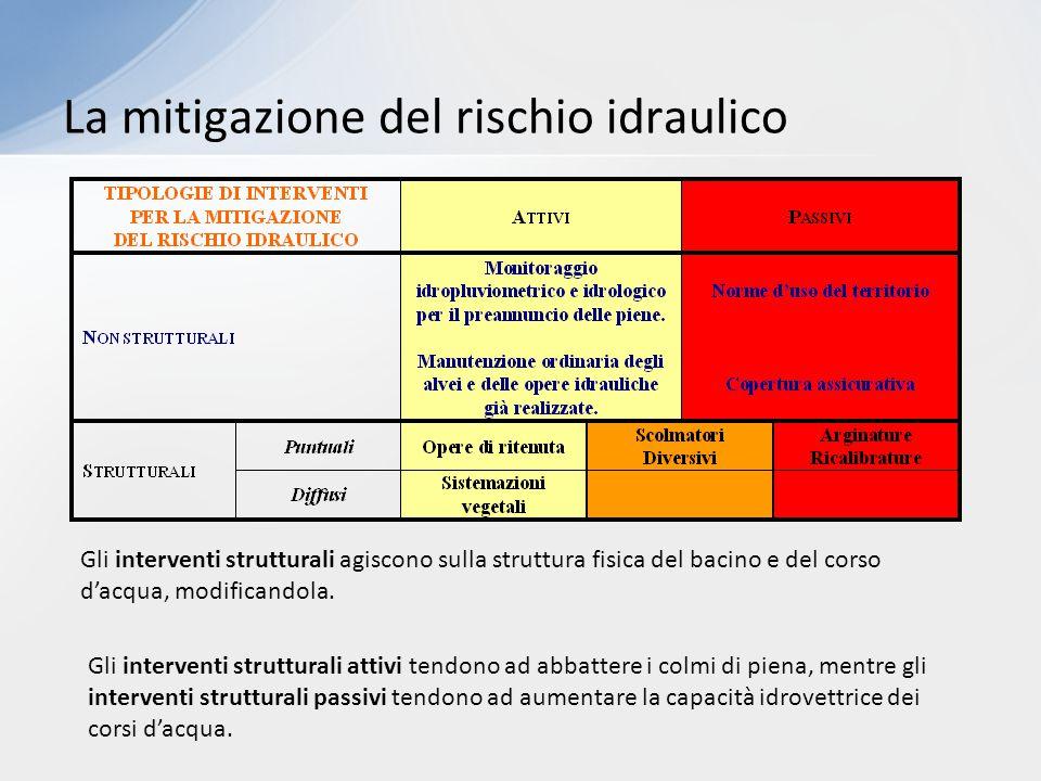 La mitigazione del rischio idraulico