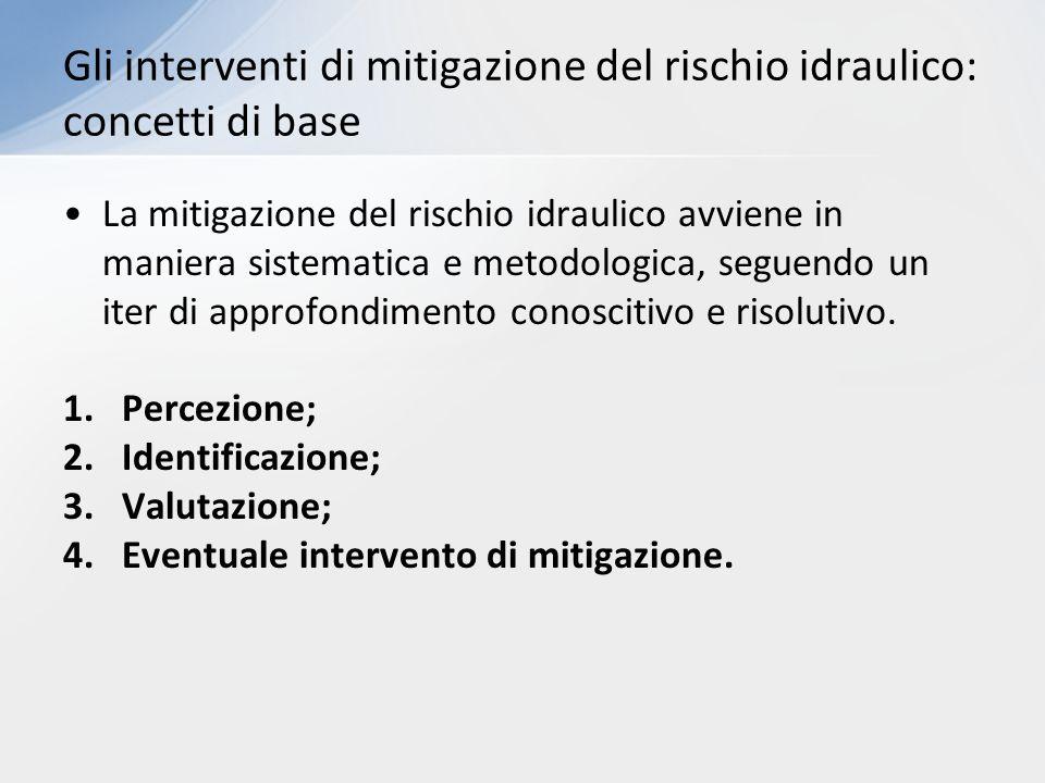 Gli interventi di mitigazione del rischio idraulico: concetti di base