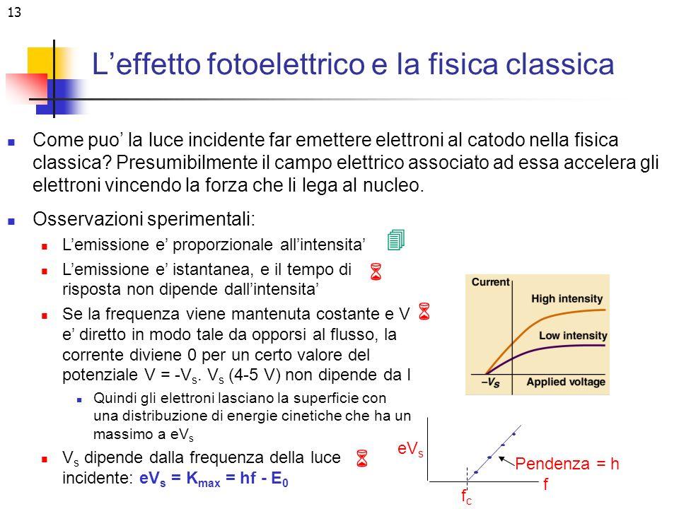 L'effetto fotoelettrico e la fisica classica