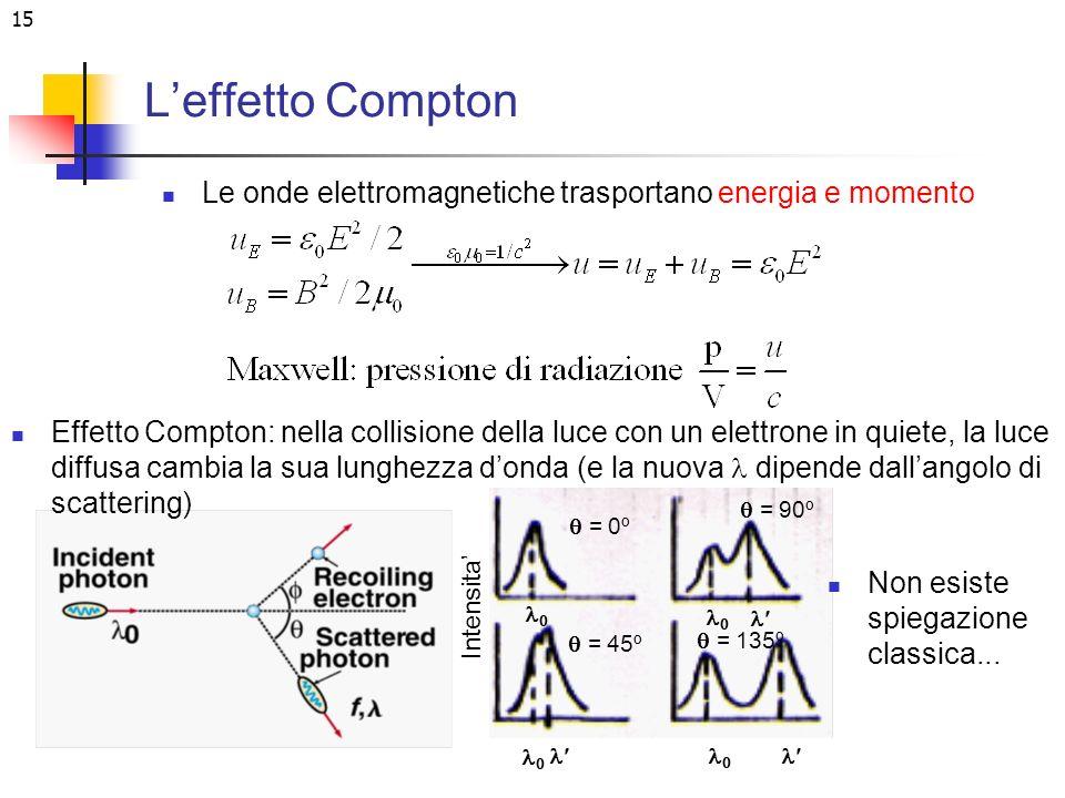 L'effetto ComptonLe onde elettromagnetiche trasportano energia e momento.
