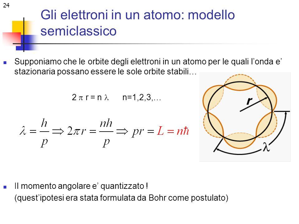 Gli elettroni in un atomo: modello semiclassico